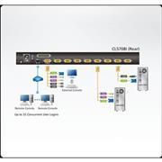 8-Poorts KVM Switch Zwart