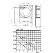 Axiaal Ventilator AC 92 x 92 x 25 mm