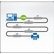 USB 3.0 Verlengkabel USB A Male - USB A Female Rond 10 m Zwart